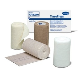 ThreePress Bandaging System